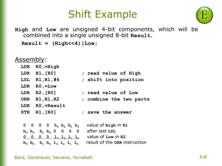Shift Example