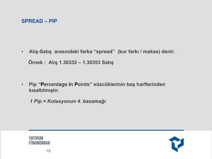 SPREAD – PIP