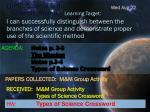 topic science the scientific method