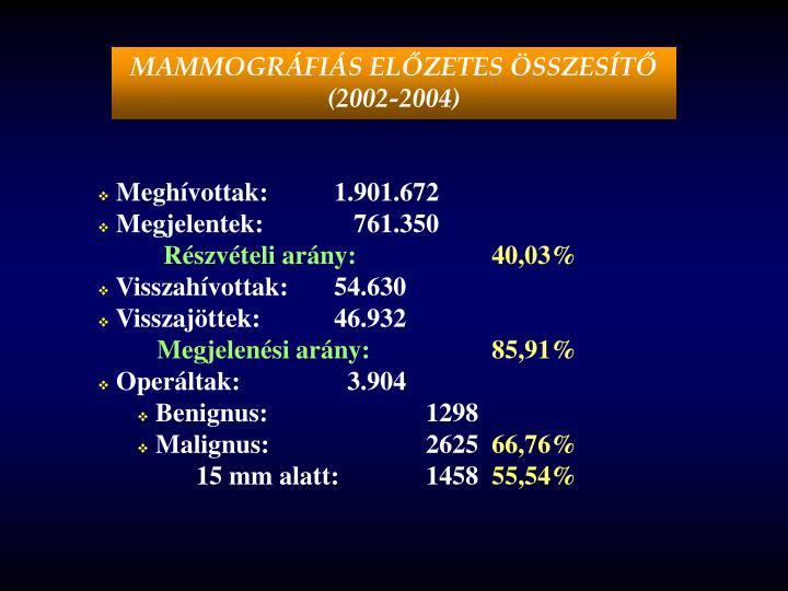 MAMMOGRÁFIÁS ELŐZETES ÖSSZESÍTŐ
