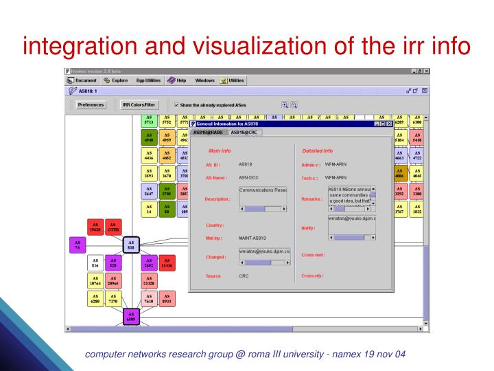 integration and visualization of the irr info