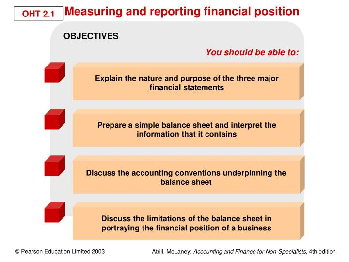 nature of financial statements