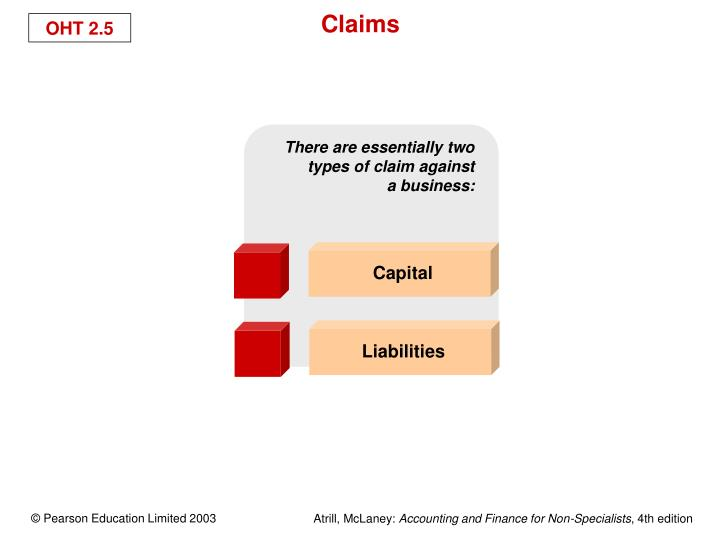 There are essentially two types of claim against      a business: