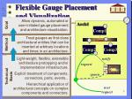 flexible gauge placement and visualization