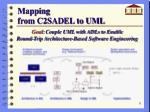 mapping from c2sadel to uml