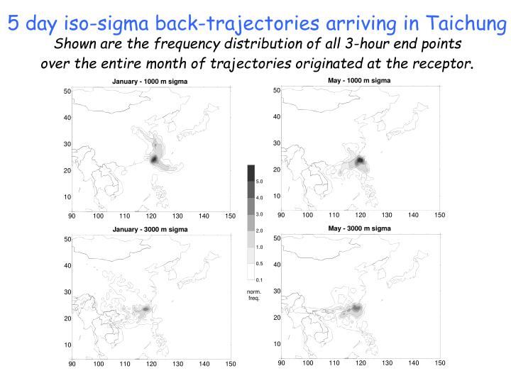 5 day iso-sigma back-trajectories arriving in Taichung