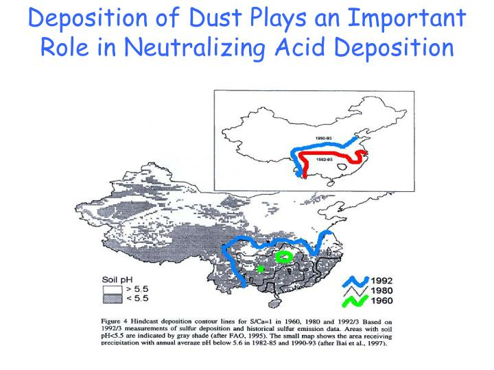 Deposition of Dust Plays an Important Role in Neutralizing Acid Deposition