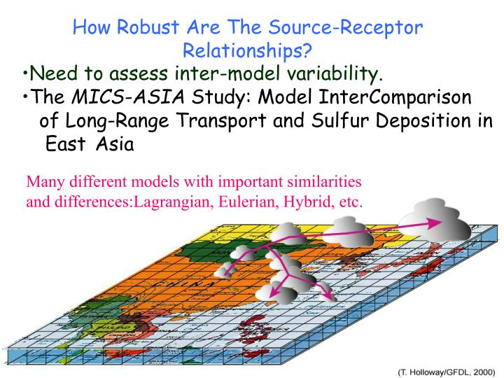 How Robust Are The Source-Receptor Relationships?