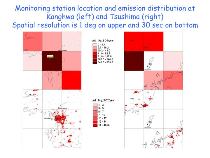 Monitoring station location and emission distribution at
