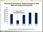 household formations outlook based on april gdp and employment growth