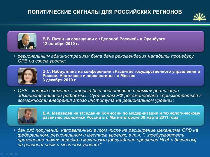 ПОЛИТИЧЕСКИЕ СИГНАЛЫ ДЛЯ РОССИЙСКИХ РЕГИОНОВ