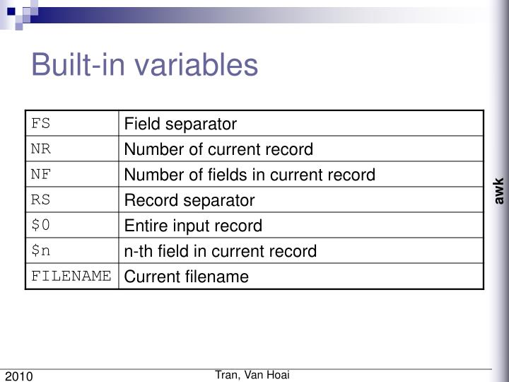Built-in variables