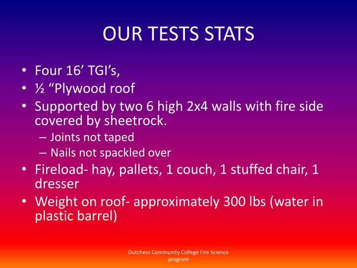 Our tests stats