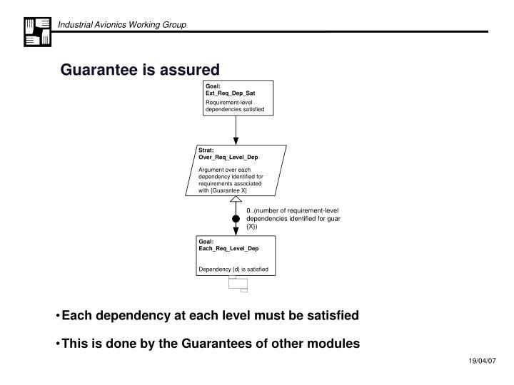Guarantee is assured