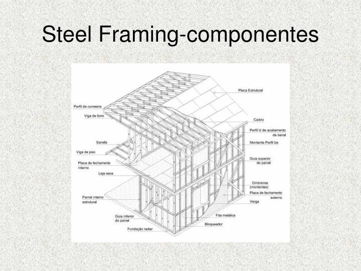 Steel Framing-componentes