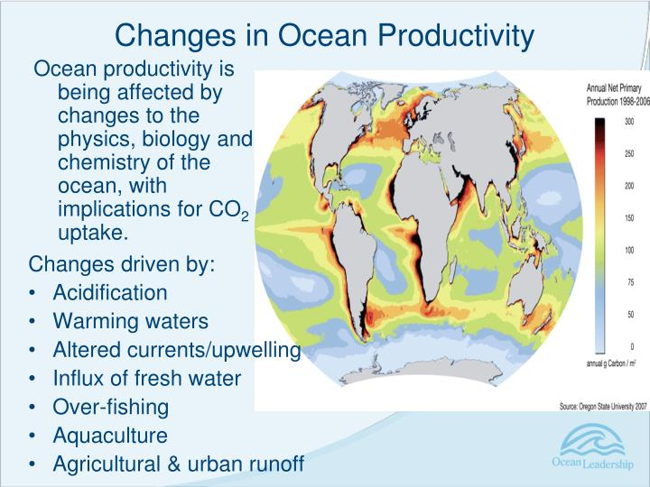 Ocean productivity is being affected by changes to the physics, biology and chemistry of the ocean, with implications for CO