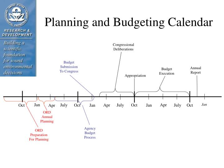 Planning and Budgeting Calendar