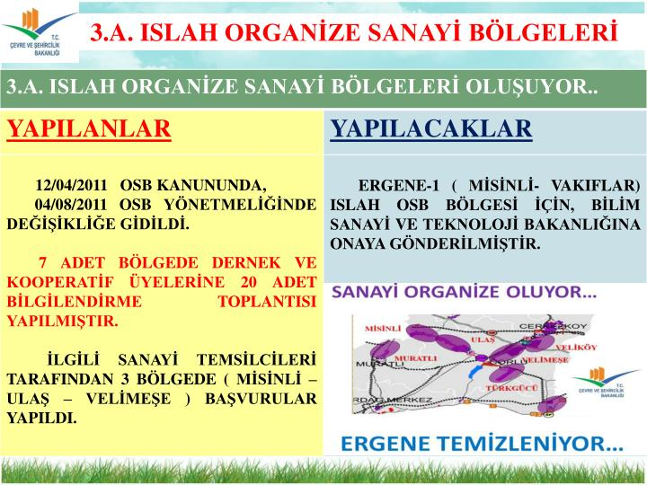 3.A. ISLAH ORGANİZE SANAYİ BÖLGELERİ