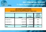 2007 financial report spent against component budget