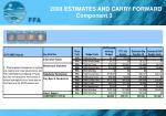 2008 estimates and carry forward component 3