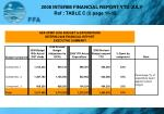 2008 interim financial report ytd july ref table c i page 11 12