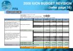 2008 iucn budget revision refer page 16
