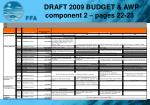 draft 2009 budget awp component 2 pages 22 23