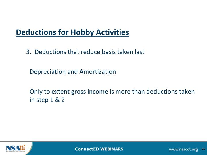 Deductions for Hobby Activities