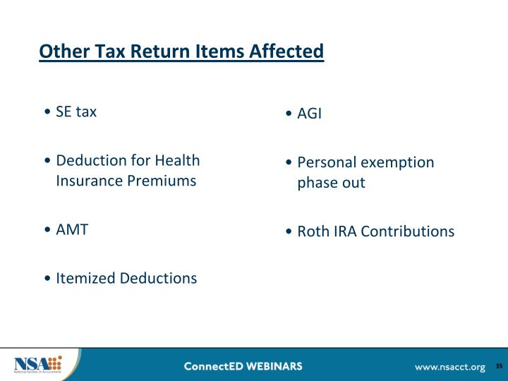 Other Tax Return Items Affected
