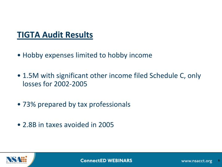 TIGTA Audit Results