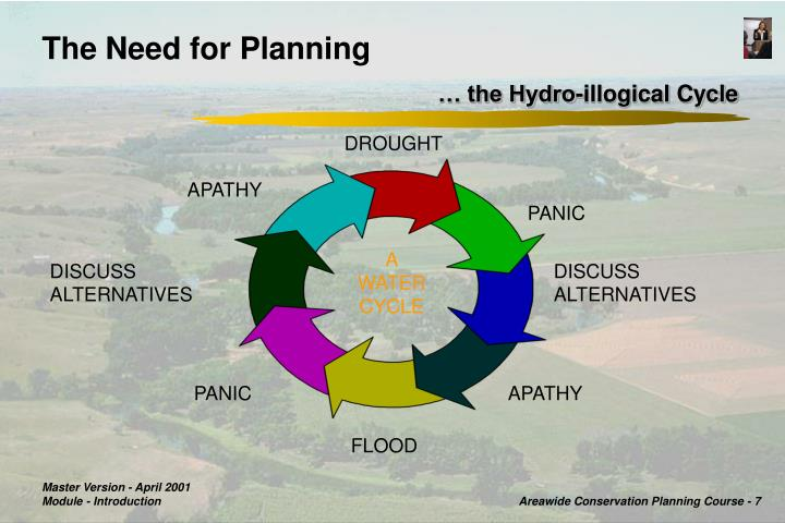 The Need for Planning