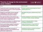 theories of change for the environment sector initiative