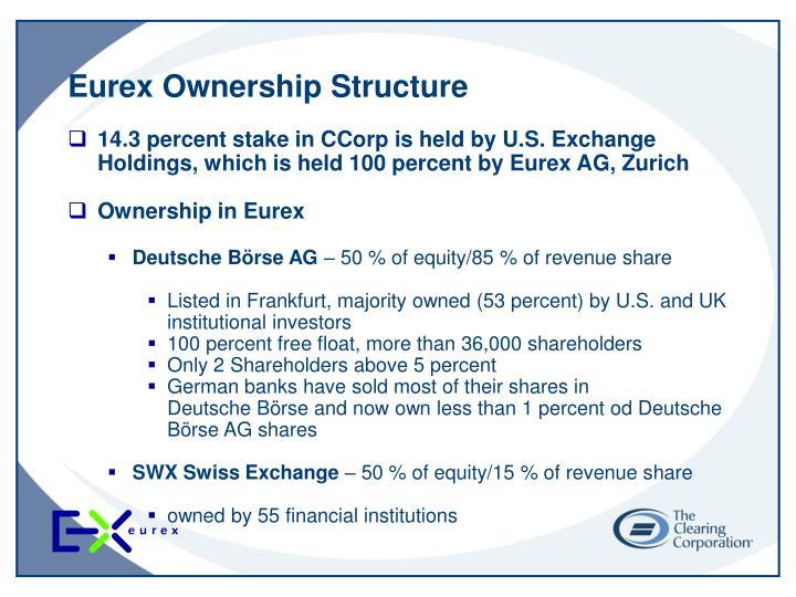 Eurex Ownership Structure