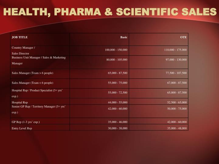 Health pharma scientific sales
