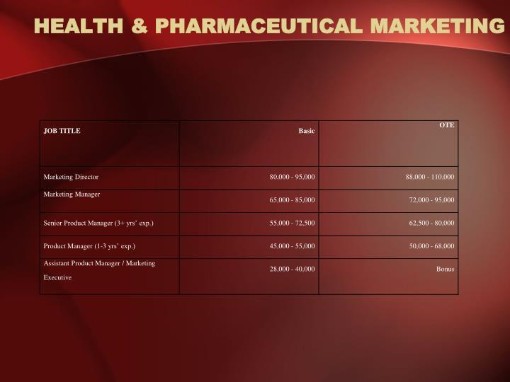 Health pharmaceutical marketing
