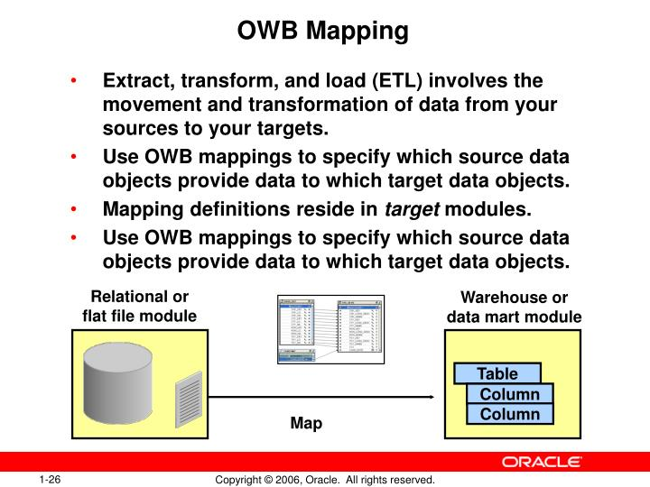 OWB Mapping