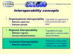 interoperability concepts