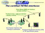 the certified tetra interfaces