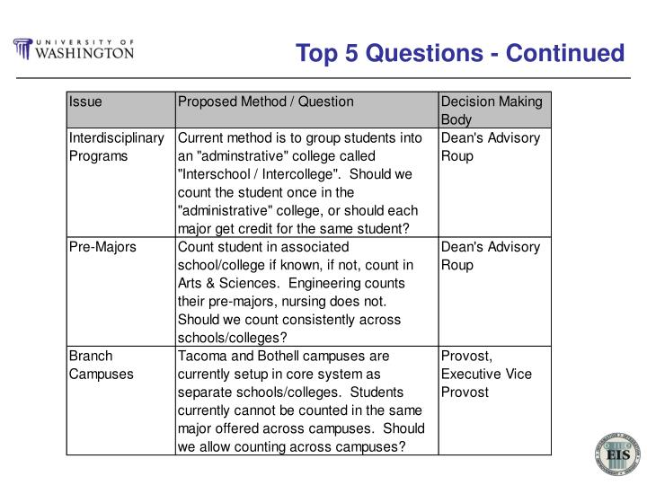 Top 5 Questions - Continued