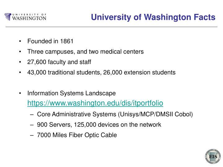 University of Washington Facts
