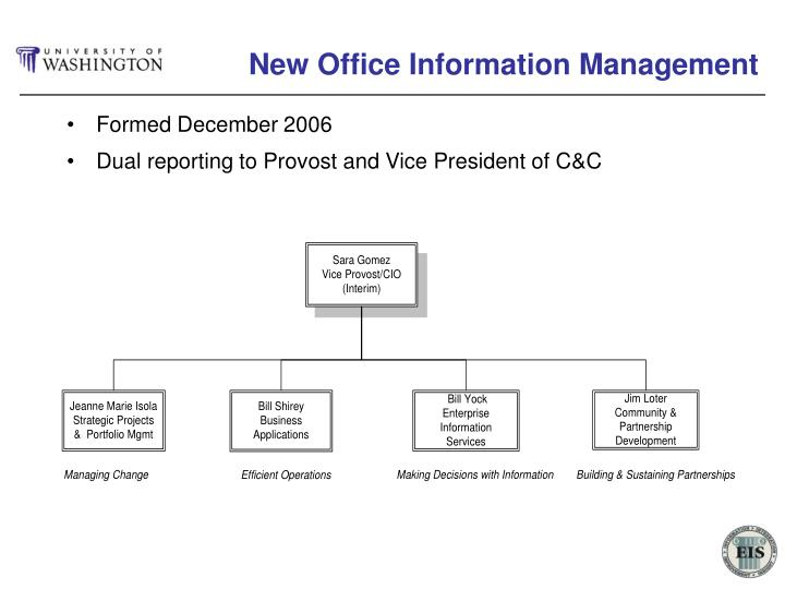 New Office Information Management