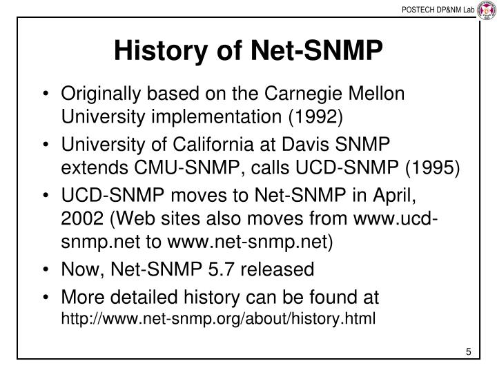 History of Net-SNMP