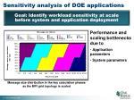 sensitivity analysis of doe applications