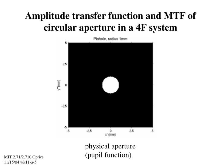 Amplitude transfer function and MTF of circular aperture in a 4F system