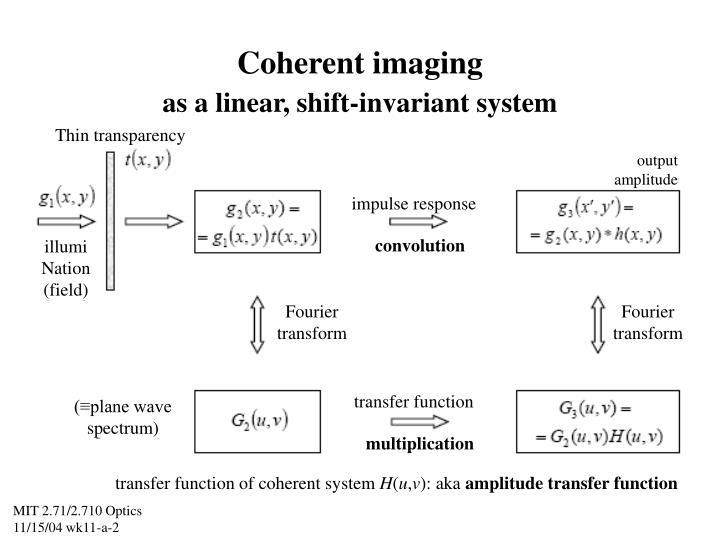Coherent imaging as a linear shift invariant system