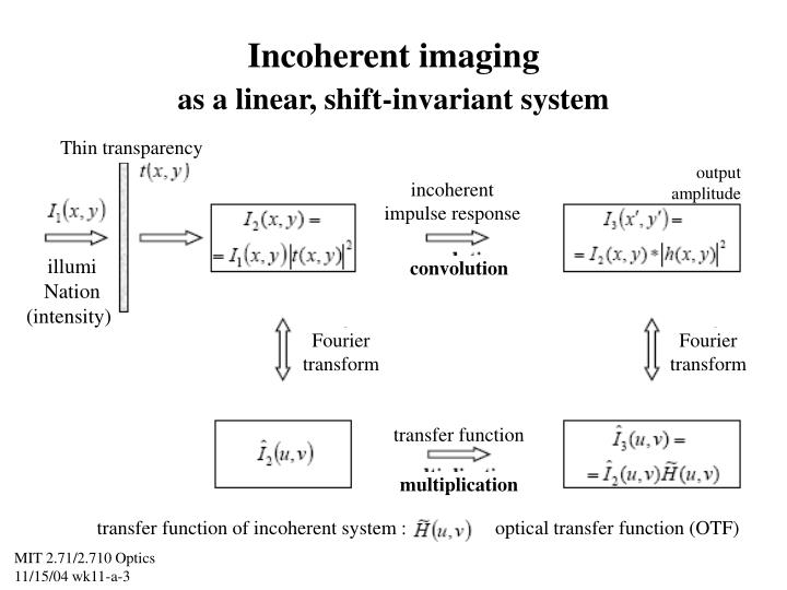Incoherent imaging as a linear shift invariant system