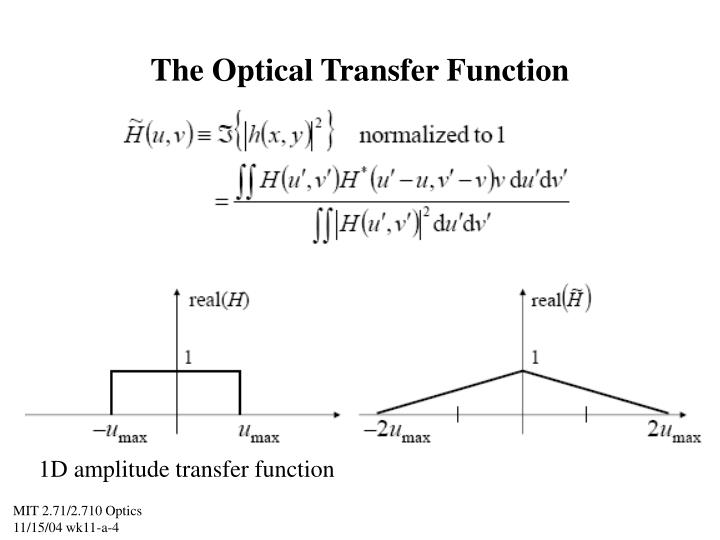 The Optical Transfer Function