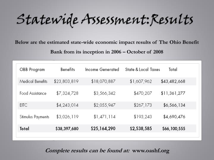 Statewide Assessment:Results