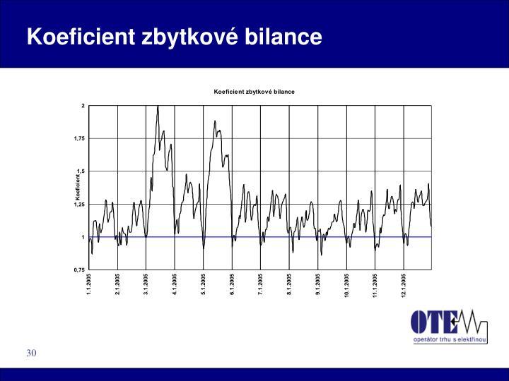 Koeficient zbytkové bilance