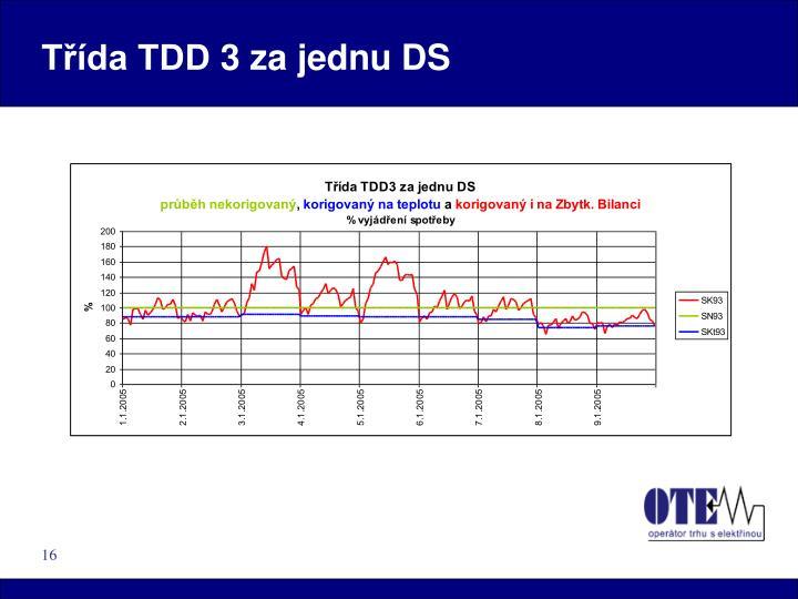 Třída TDD 3 za jednu DS